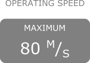 08_operating-speed